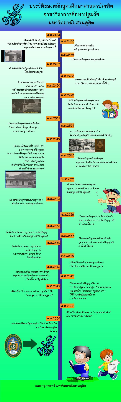 Info History 2